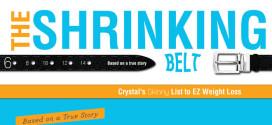 The Shrinking Belt for EZ Weightloss